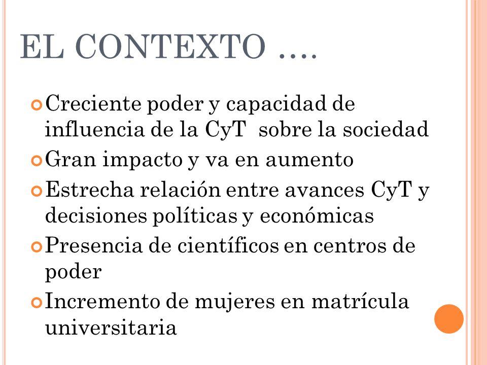 EL CONTEXTO …. Creciente poder y capacidad de influencia de la CyT sobre la sociedad. Gran impacto y va en aumento.