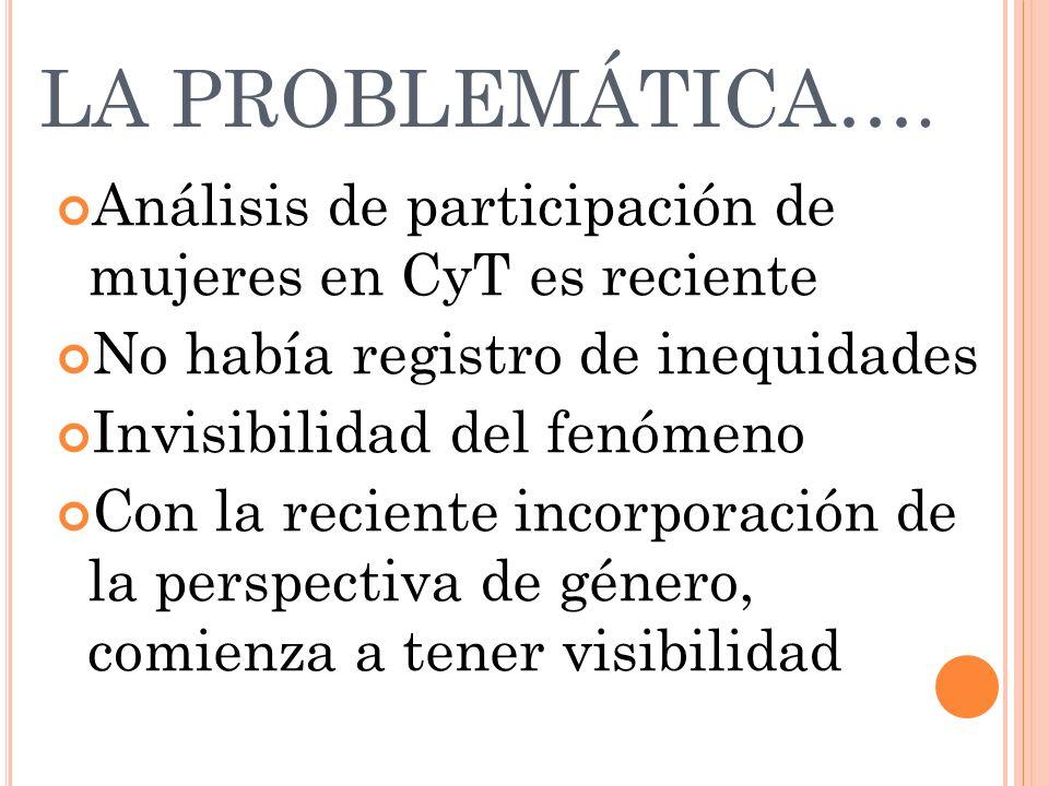 LA PROBLEMÁTICA…. Análisis de participación de mujeres en CyT es reciente. No había registro de inequidades.