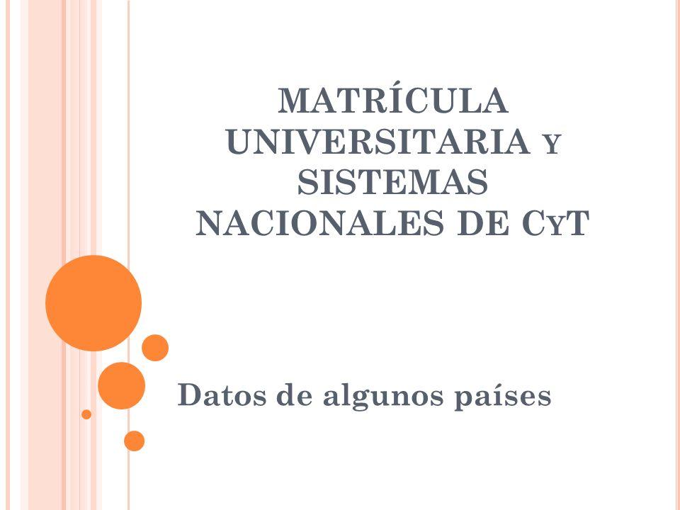 MATRÍCULA UNIVERSITARIA y SISTEMAS NACIONALES DE CyT