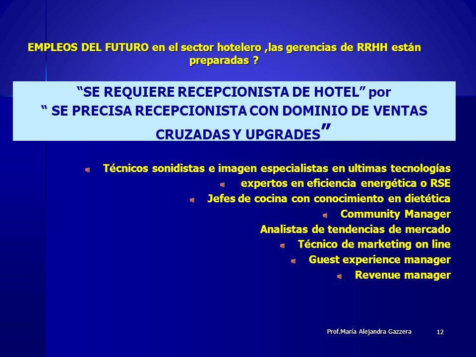 SE REQUIERE RECEPCIONISTA DE HOTEL por