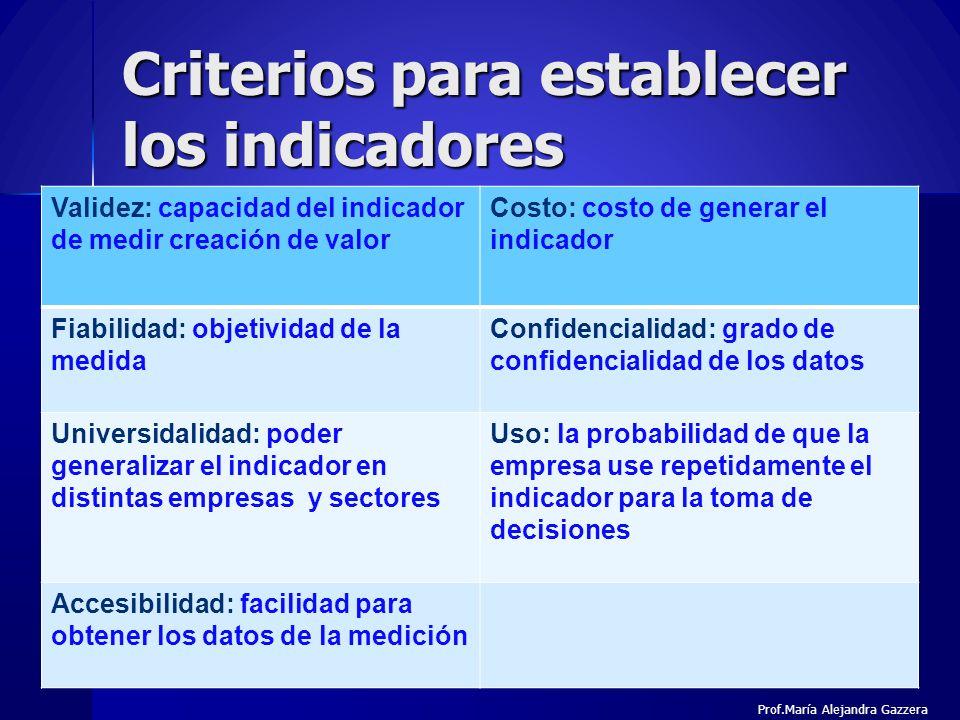 Criterios para establecer los indicadores