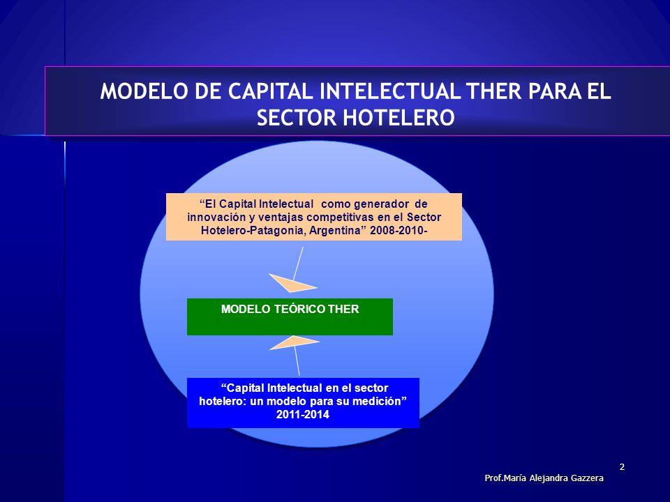 MODELO DE CAPITAL INTELECTUAL THER PARA EL SECTOR HOTELERO
