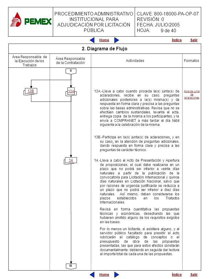 9 de 40 2. Diagrama de Flujo. Área Responsable de la Ejecución de los Trabajos. Área Responsable.