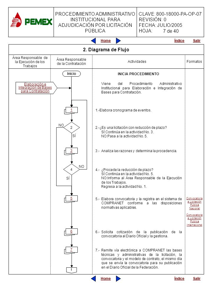 7 de 402. Diagrama de Flujo. Área Responsable de la Ejecución de los Trabajos. Área Responsable. de la Contratación.