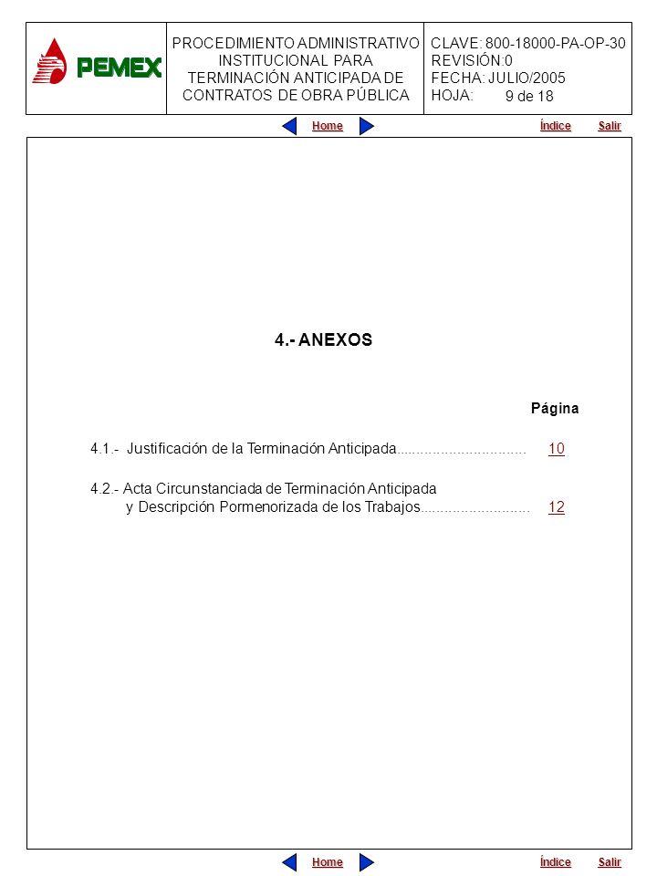 9 de 184.- ANEXOS. Página. 4.1.- Justificación de la Terminación Anticipada................................ 10.