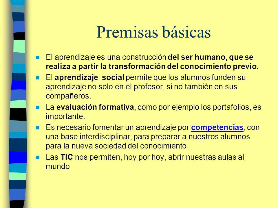 Premisas básicas El aprendizaje es una construcción del ser humano, que se realiza a partir la transformación del conocimiento previo.