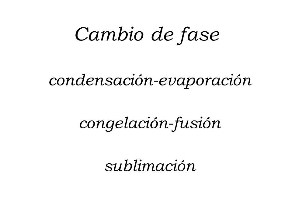 condensación-evaporación