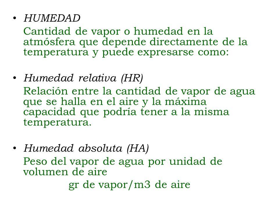 HUMEDADCantidad de vapor o humedad en la atmósfera que depende directamente de la temperatura y puede expresarse como: