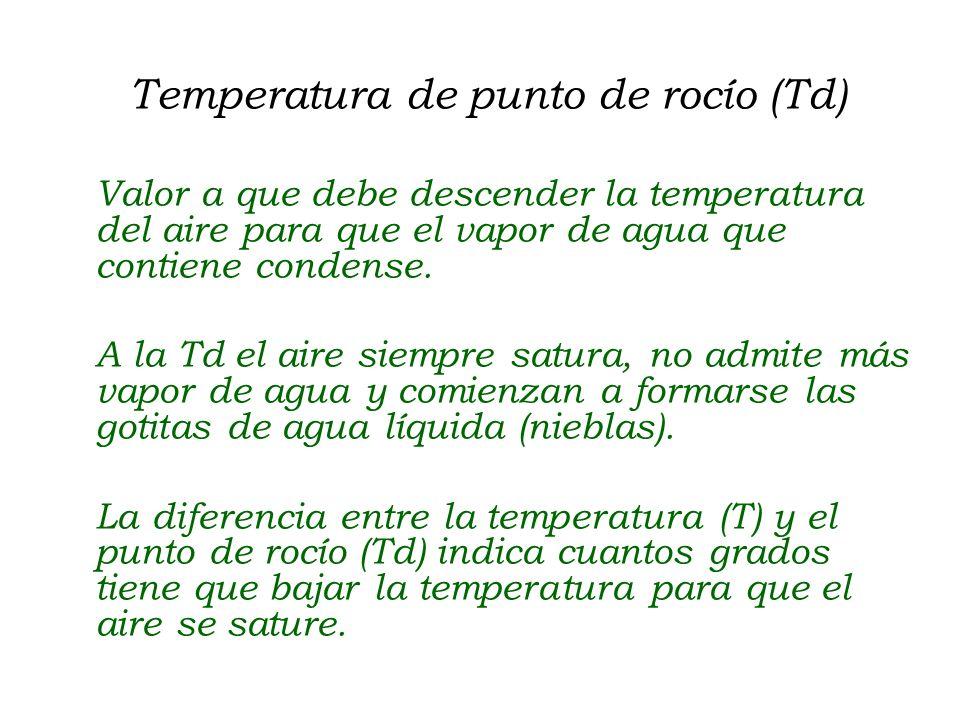 Temperatura de punto de rocío (Td)
