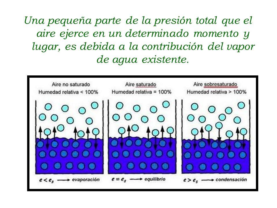 Una pequeña parte de la presión total que el aire ejerce en un determinado momento y lugar, es debida a la contribución del vapor de agua existente.