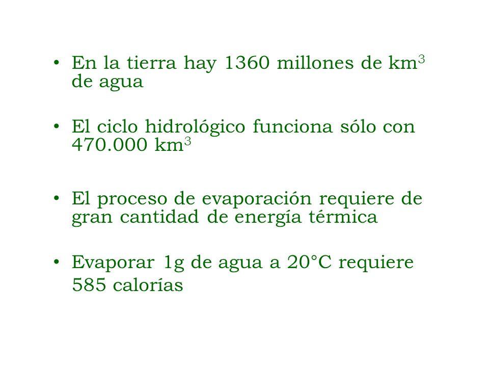 En la tierra hay 1360 millones de km3 de agua
