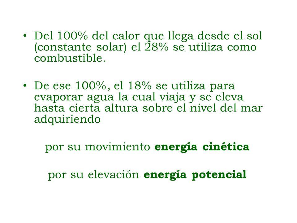 por su movimiento energía cinética por su elevación energía potencial