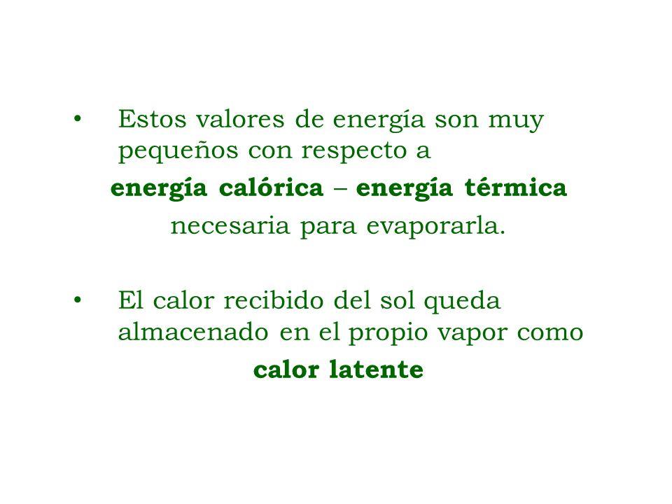 Estos valores de energía son muy pequeños con respecto a