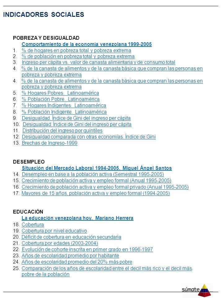 INDICADORES SOCIALES POBREZA Y DESIGUALDAD