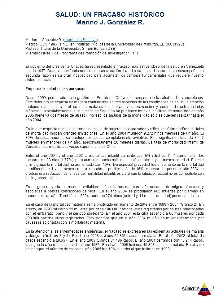 SALUD: UN FRACASO HISTÓRICO Marino J. González R.