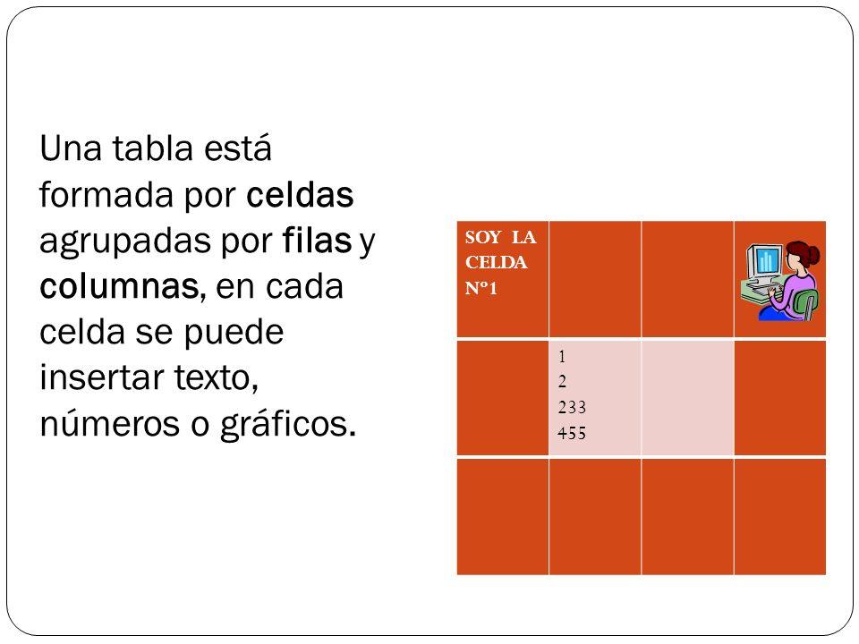 Una tabla está formada por celdas agrupadas por filas y columnas, en cada celda se puede insertar texto, números o gráficos.