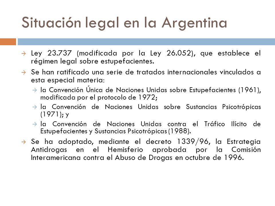 Situación legal en la Argentina