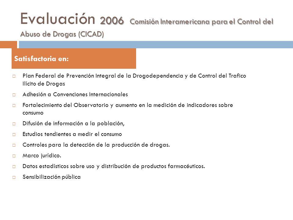 Evaluación 2006 Comisión Interamericana para el Control del Abuso de Drogas (CICAD)