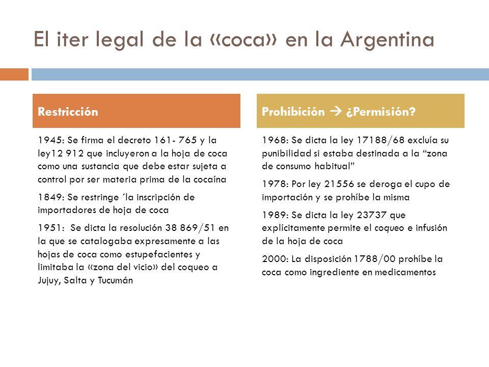 El iter legal de la «coca» en la Argentina