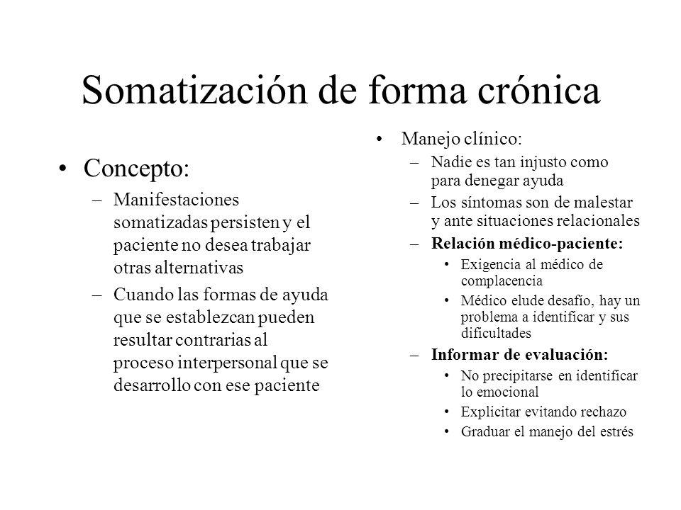 Somatización de forma crónica