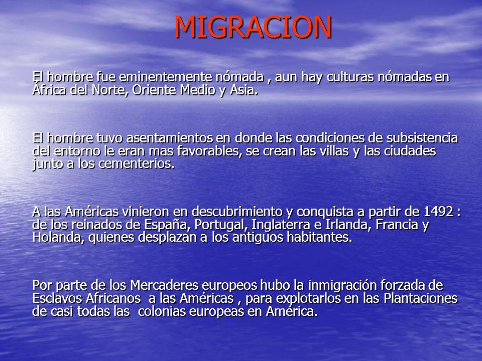 MIGRACION El hombre fue eminentemente nómada , aun hay culturas nómadas en África del Norte, Oriente Medio y Asia.