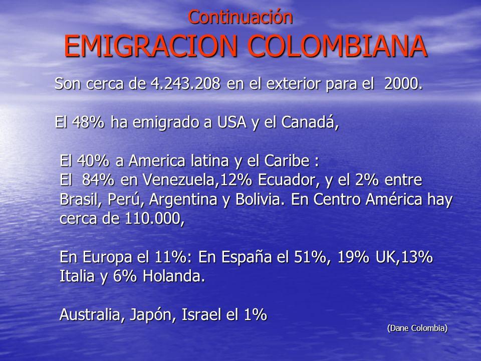 Continuación EMIGRACION COLOMBIANA