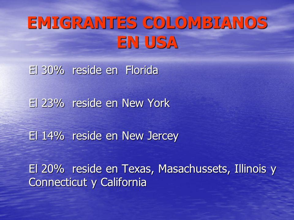 EMIGRANTES COLOMBIANOS EN USA