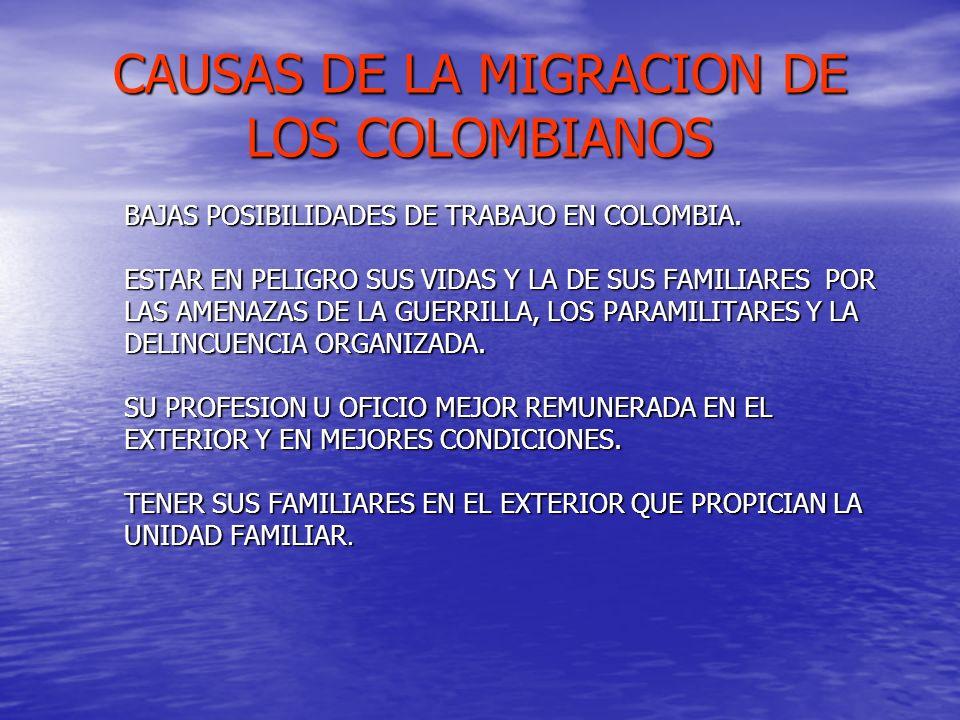 CAUSAS DE LA MIGRACION DE LOS COLOMBIANOS