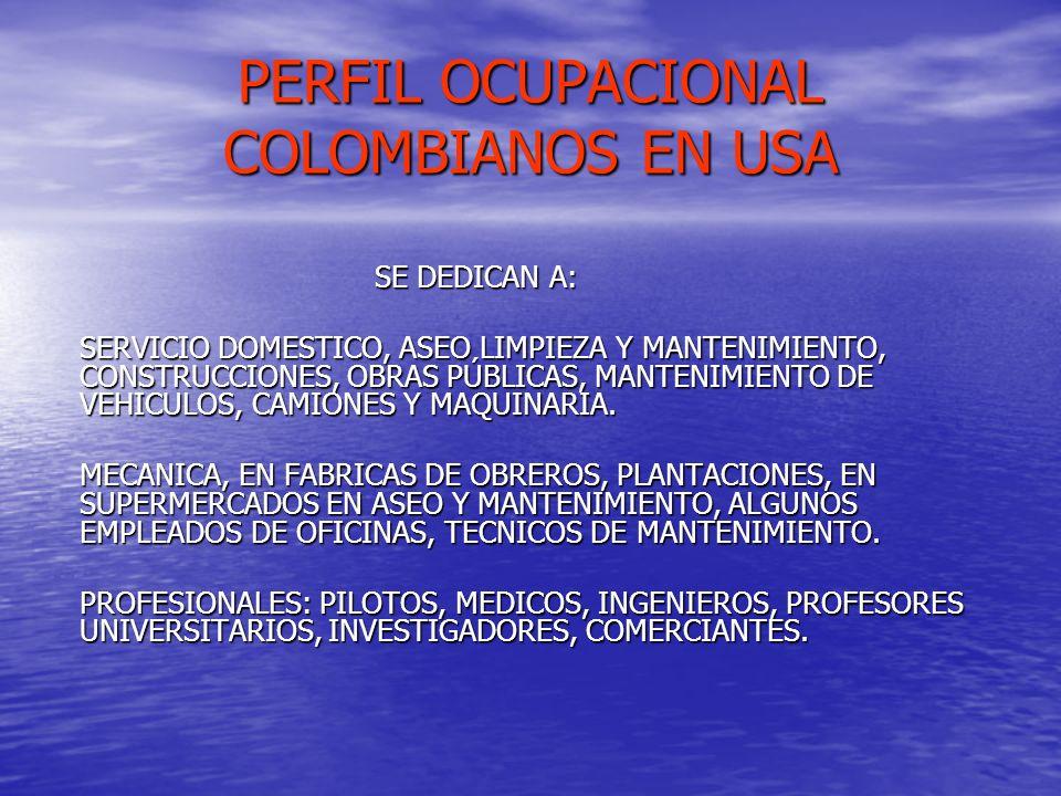 PERFIL OCUPACIONAL COLOMBIANOS EN USA