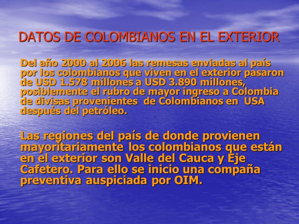 DATOS DE COLOMBIANOS EN EL EXTERIOR