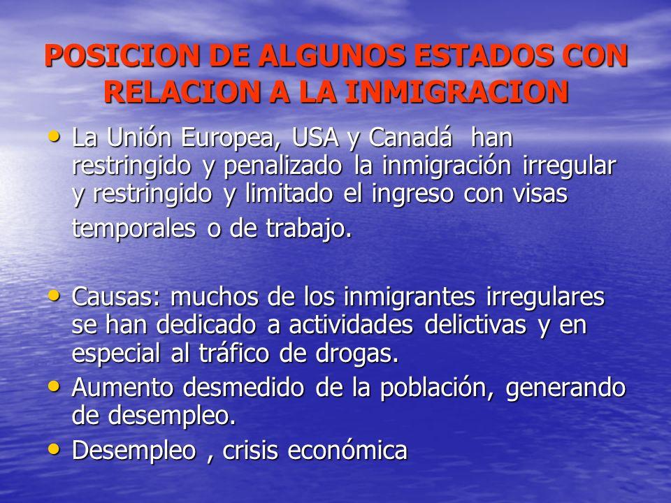 POSICION DE ALGUNOS ESTADOS CON RELACION A LA INMIGRACION