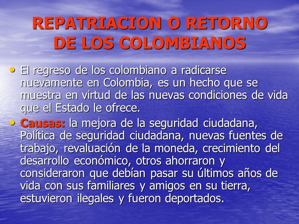 REPATRIACION O RETORNO DE LOS COLOMBIANOS