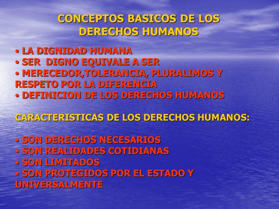 CONCEPTOS BASICOS DE LOS DERECHOS HUMANOS