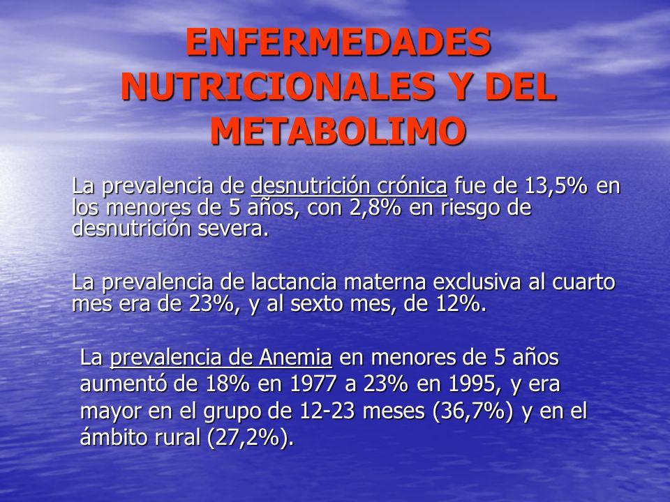ENFERMEDADES NUTRICIONALES Y DEL METABOLIMO