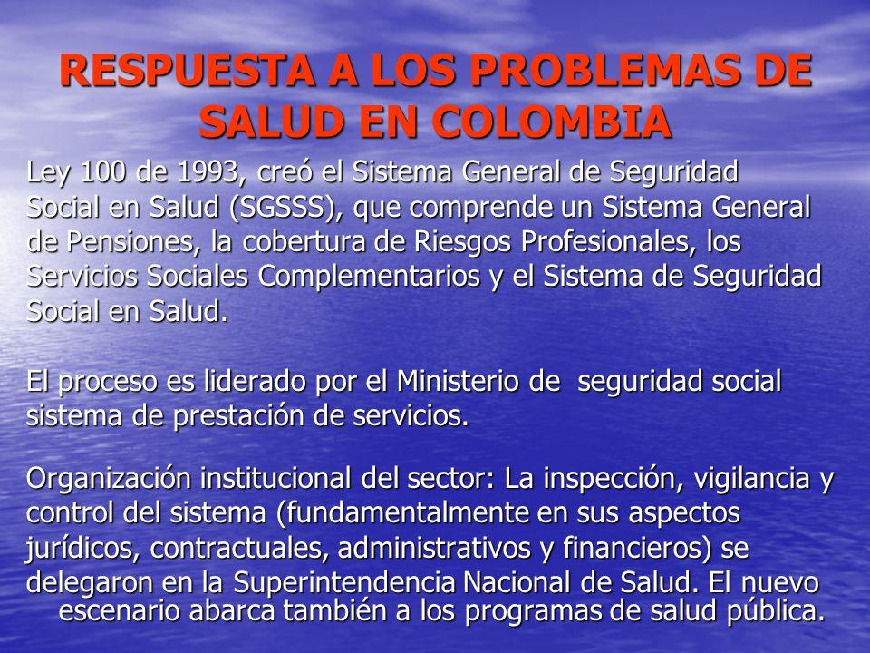 RESPUESTA A LOS PROBLEMAS DE SALUD EN COLOMBIA