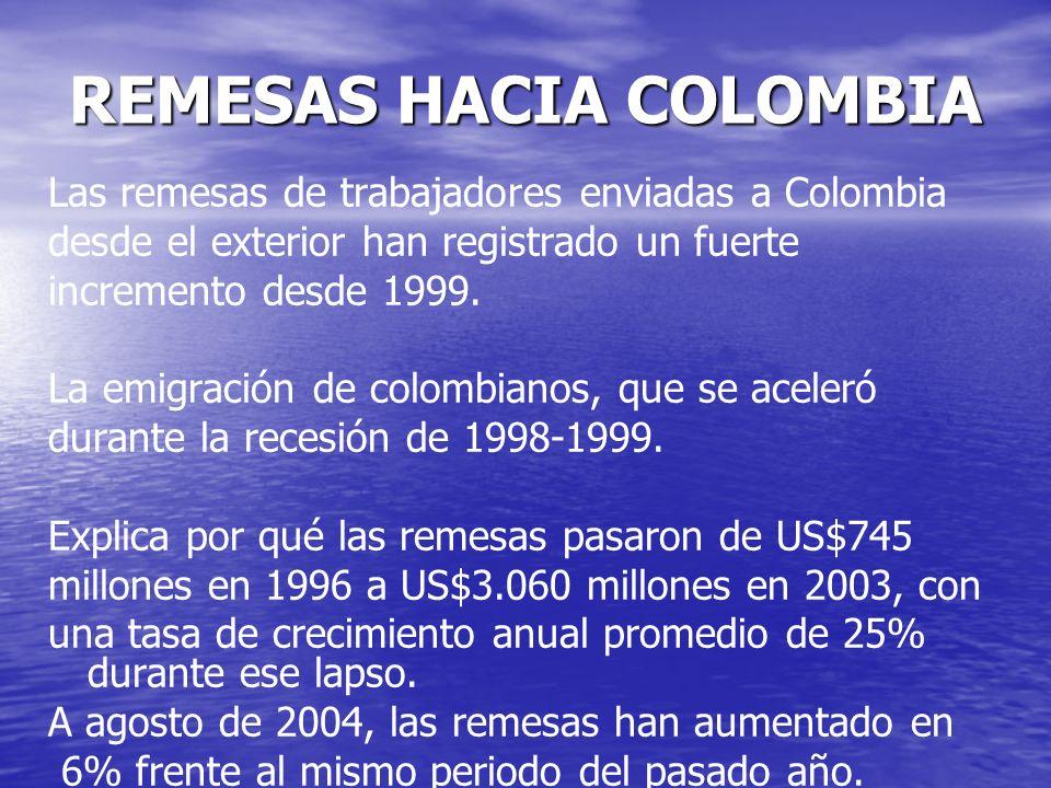 REMESAS HACIA COLOMBIA