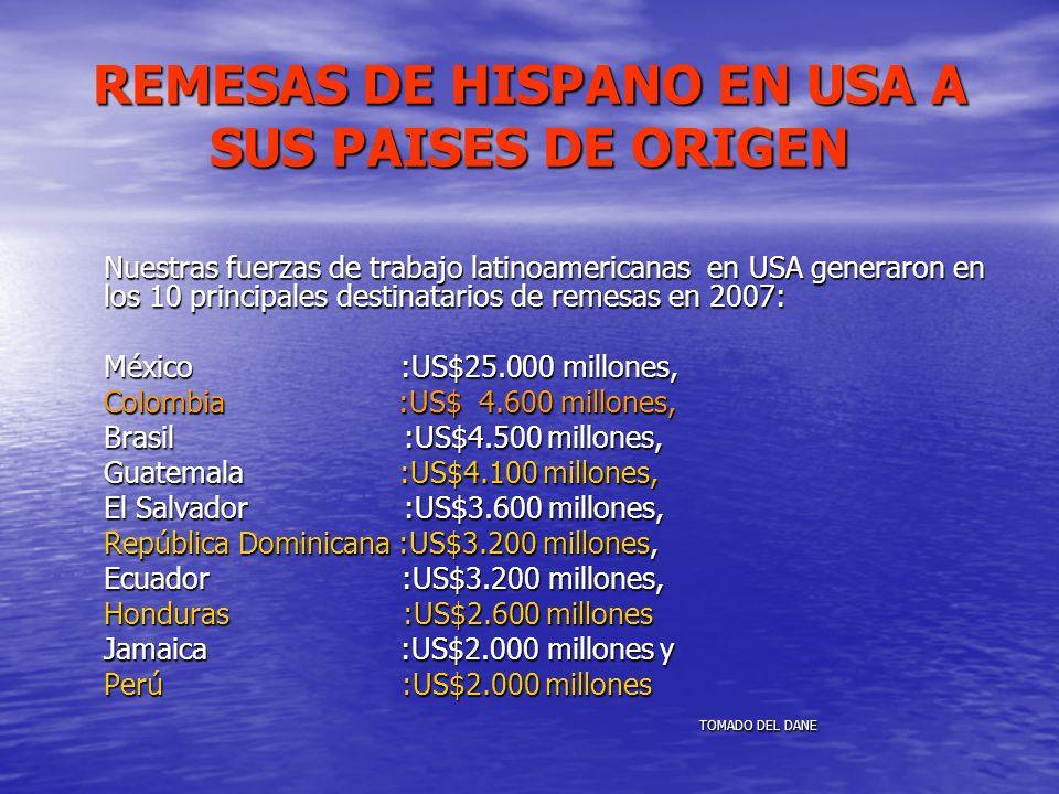 REMESAS DE HISPANO EN USA A SUS PAISES DE ORIGEN