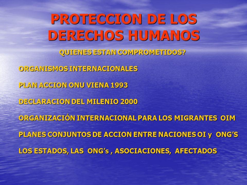 PROTECCION DE LOS DERECHOS HUMANOS