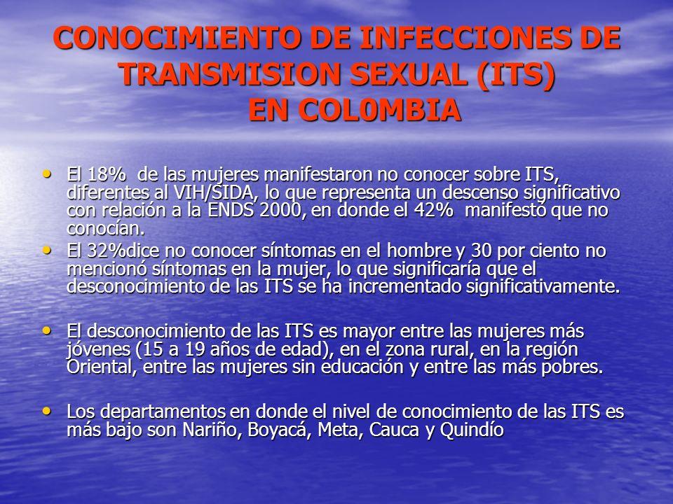 CONOCIMIENTO DE INFECCIONES DE TRANSMISION SEXUAL (ITS) EN COL0MBIA