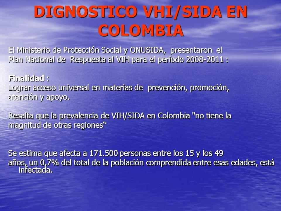 DIGNOSTICO VHI/SIDA EN COLOMBIA