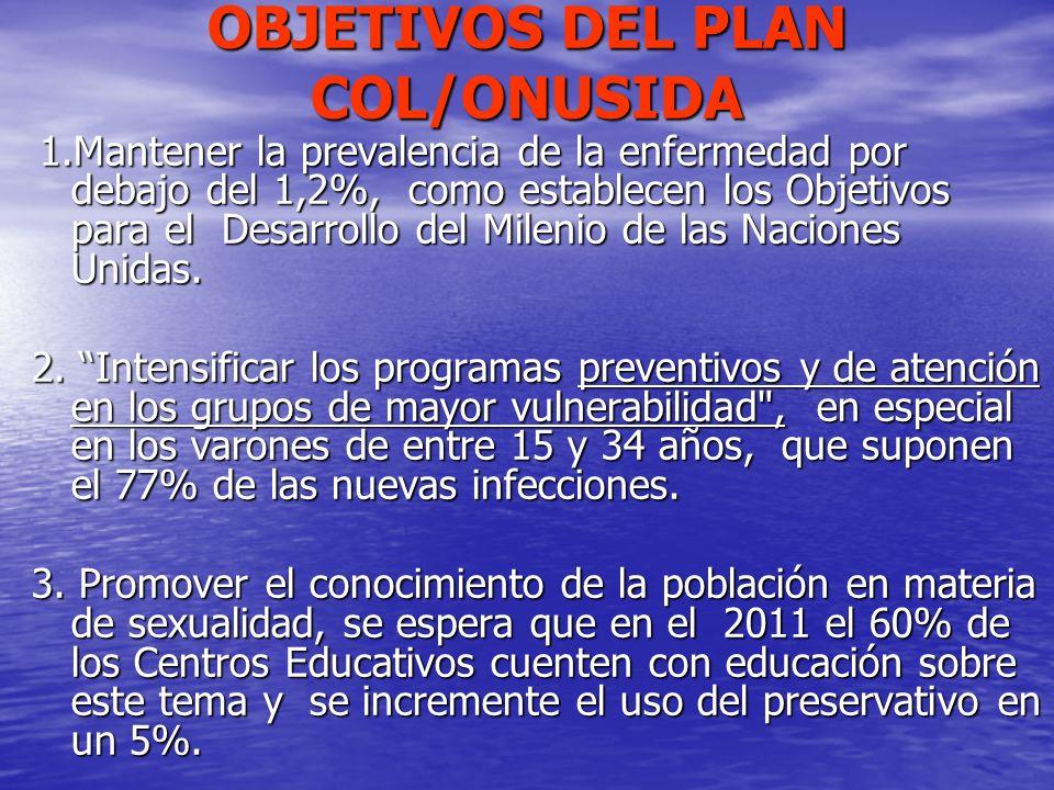 OBJETIVOS DEL PLAN COL/ONUSIDA
