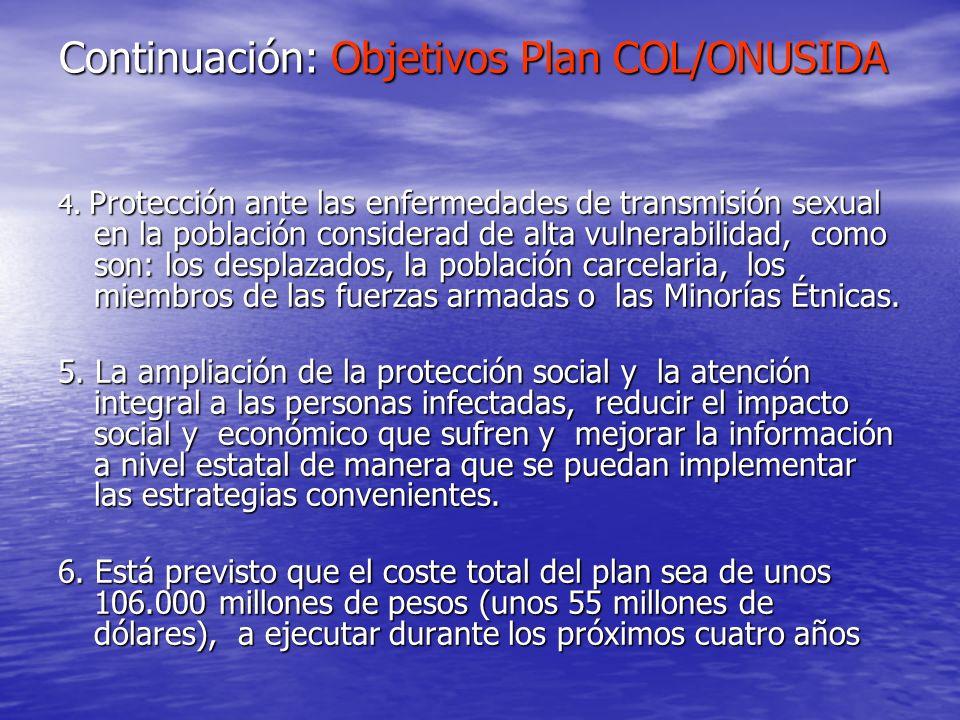 Continuación: Objetivos Plan COL/ONUSIDA
