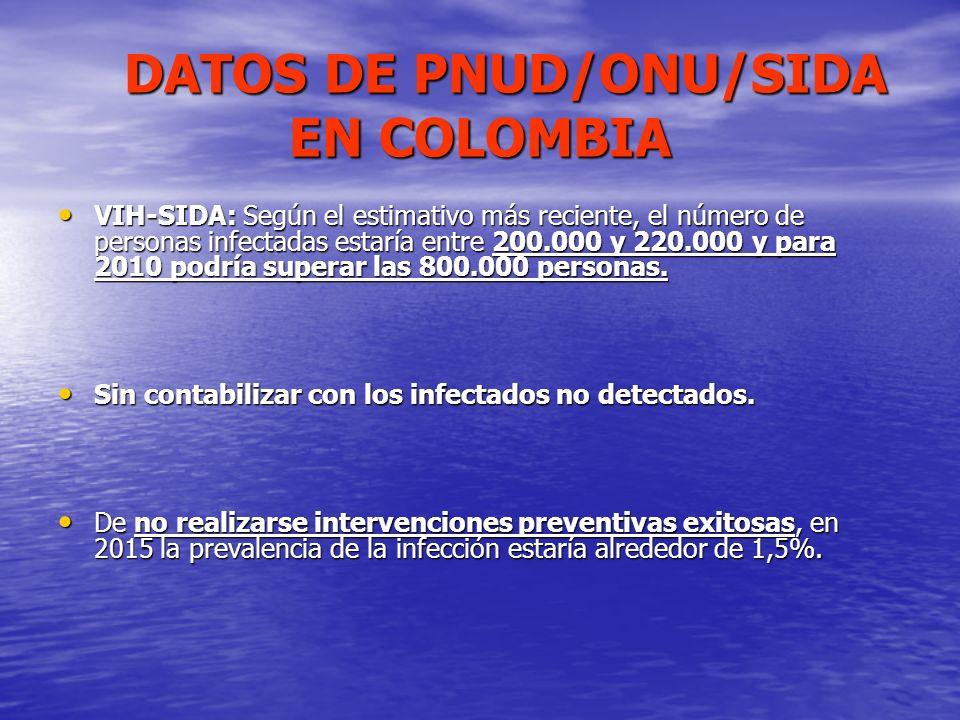 DATOS DE PNUD/ONU/SIDA EN COLOMBIA