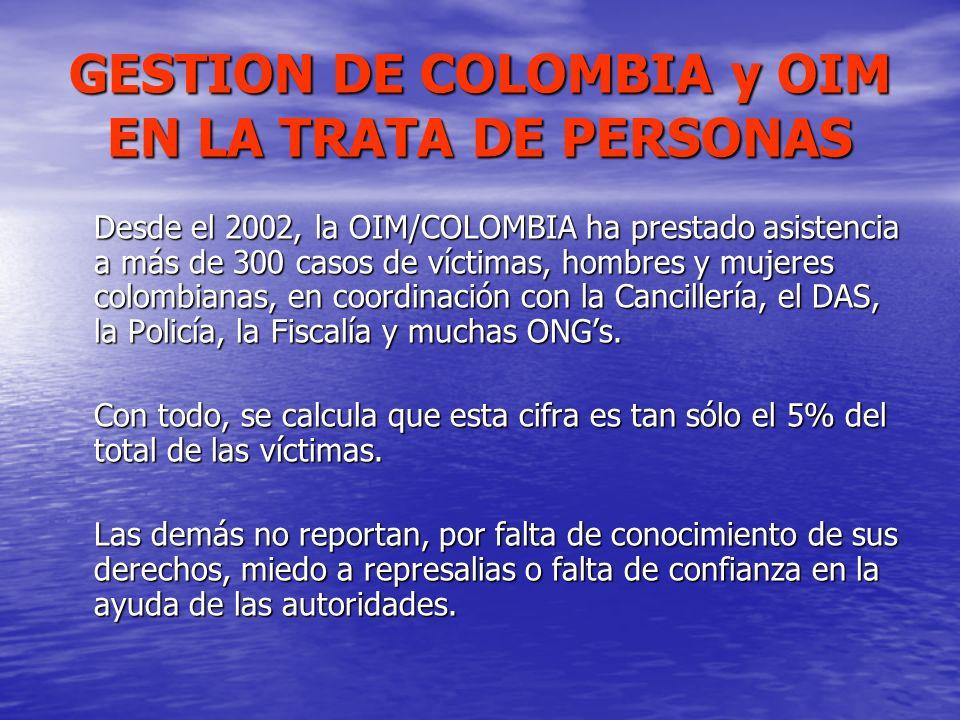 GESTION DE COLOMBIA y OIM EN LA TRATA DE PERSONAS