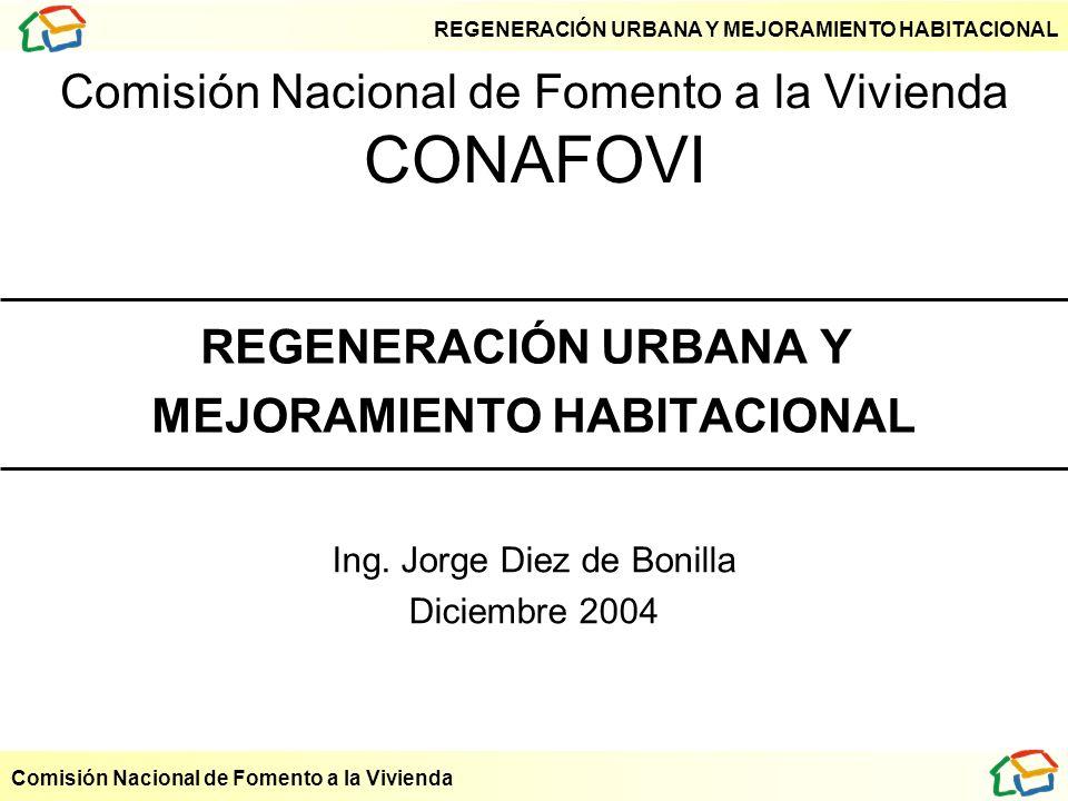 Comisión Nacional de Fomento a la Vivienda CONAFOVI