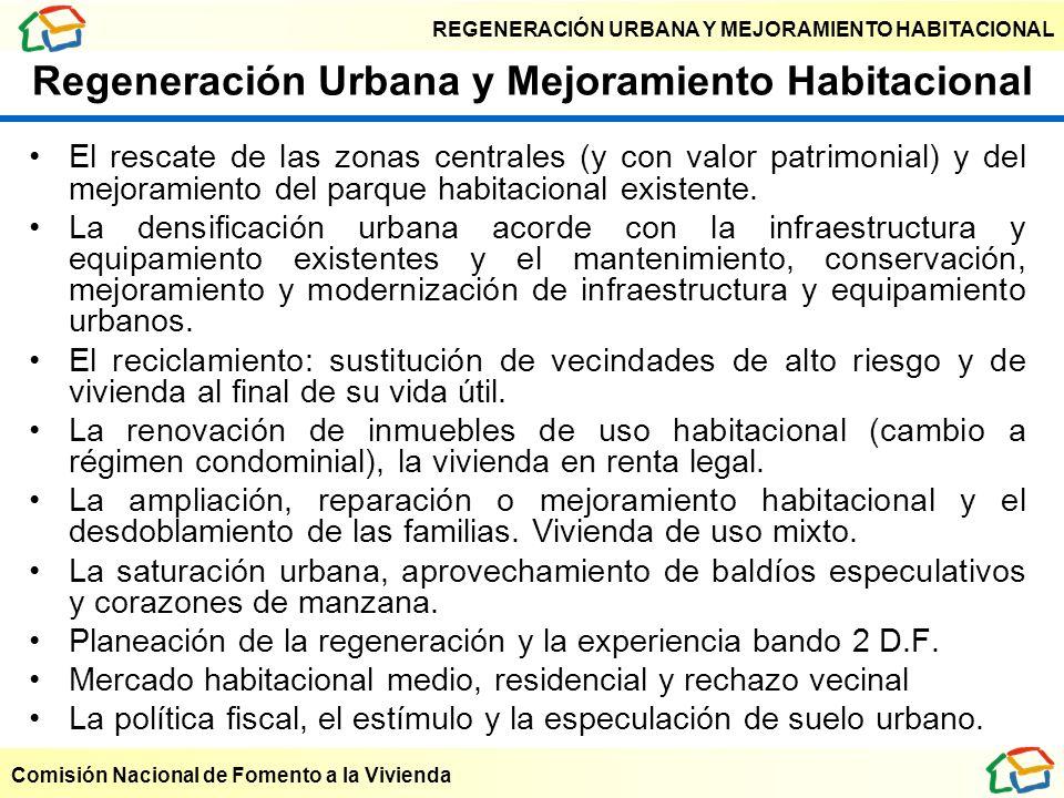 Regeneración Urbana y Mejoramiento Habitacional