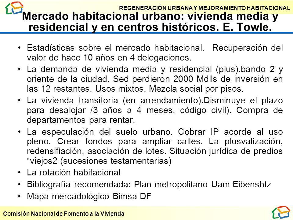 Mercado habitacional urbano: vivienda media y residencial y en centros históricos. E. Towle.