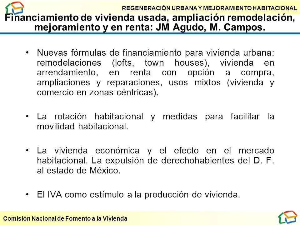 Financiamiento de vivienda usada, ampliación remodelación, mejoramiento y en renta: JM Agudo, M. Campos.