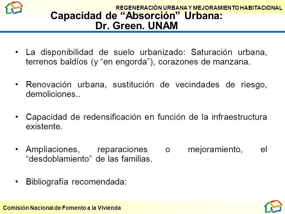 Capacidad de Absorción Urbana: Dr. Green. UNAM