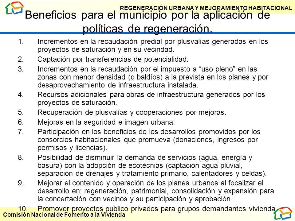 Beneficios para el municipio por la aplicación de políticas de regeneración.